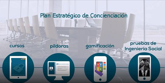 ¿Conoces los  Planes Estratégicos de Concienciación en Ciberseguridad?